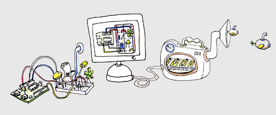 Charla/Taller: Háztelo tú mismo – Open Source Hardware e Impresión 3D